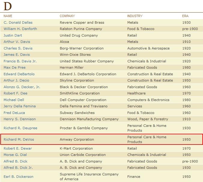 Harvard Business School: největší business leadeři 20. století - Rich DeVos