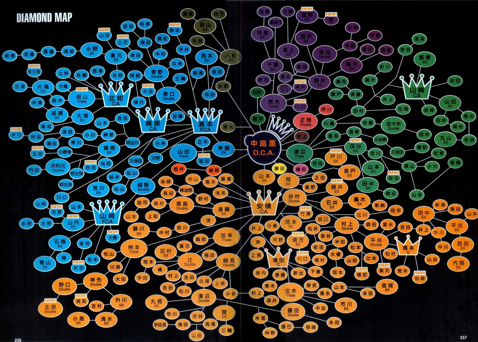 Amway Diamantová LOS mapa Kaoru Nakajimy