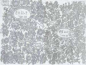 E.H. Erick & Midori Ito - LOS (počátek 80. let)